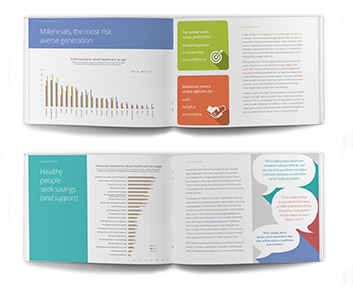 Healthcare Industry Marketing Report page examples