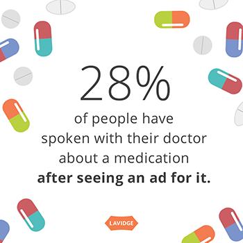 Drug advertising works   Arizona healthcare media agency