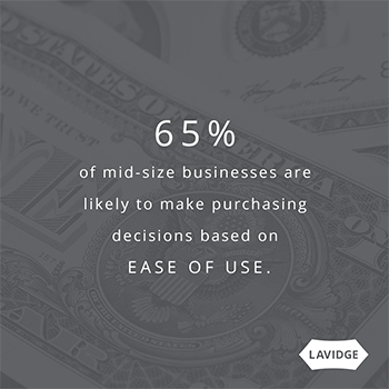 65 percent of mid-size businesses are likely to make purchasing decisions based on ease of use.