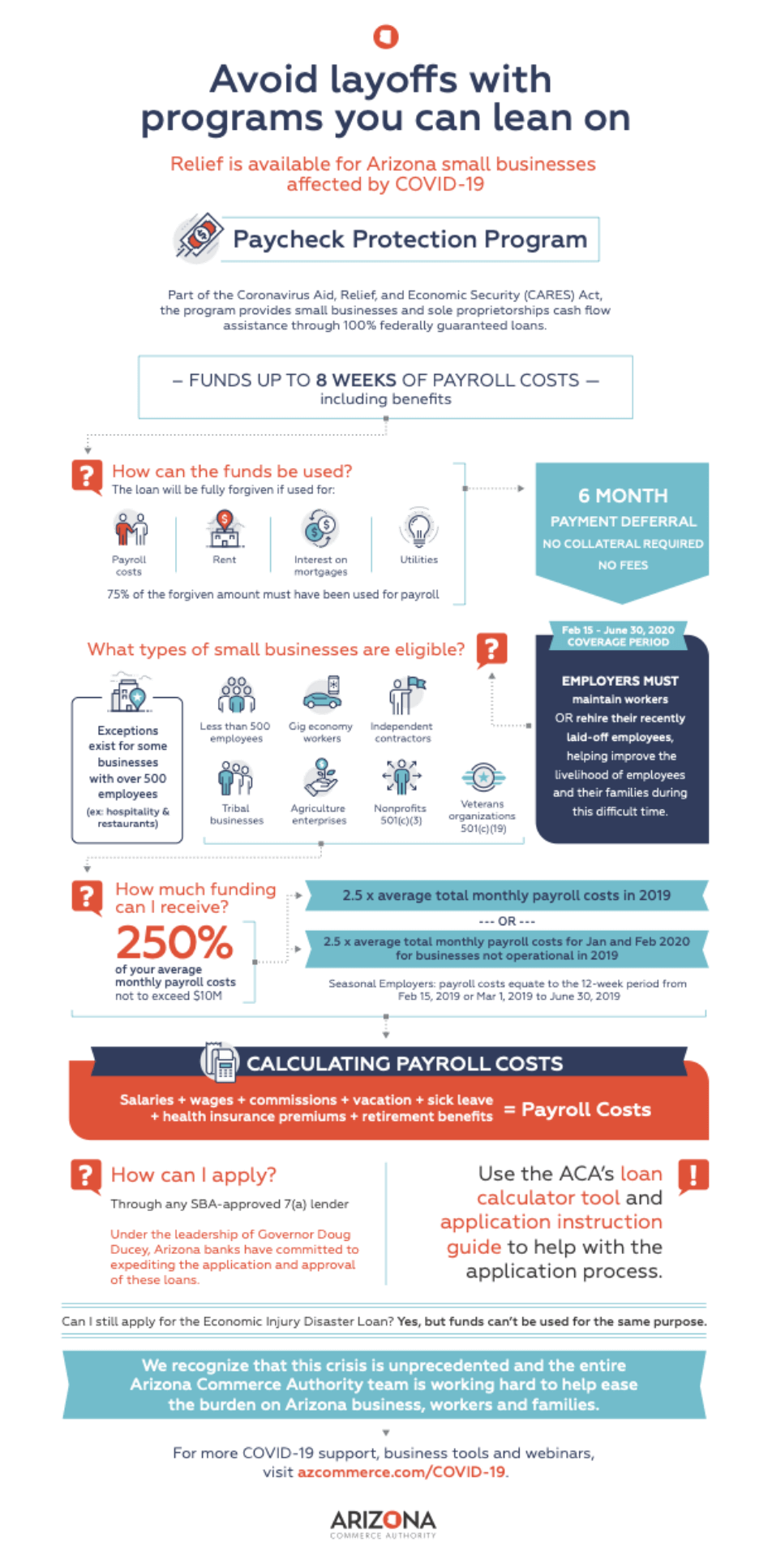 20-ACA-0431 Paycheck Protection Program Infographic_r09 Copy@2x.png